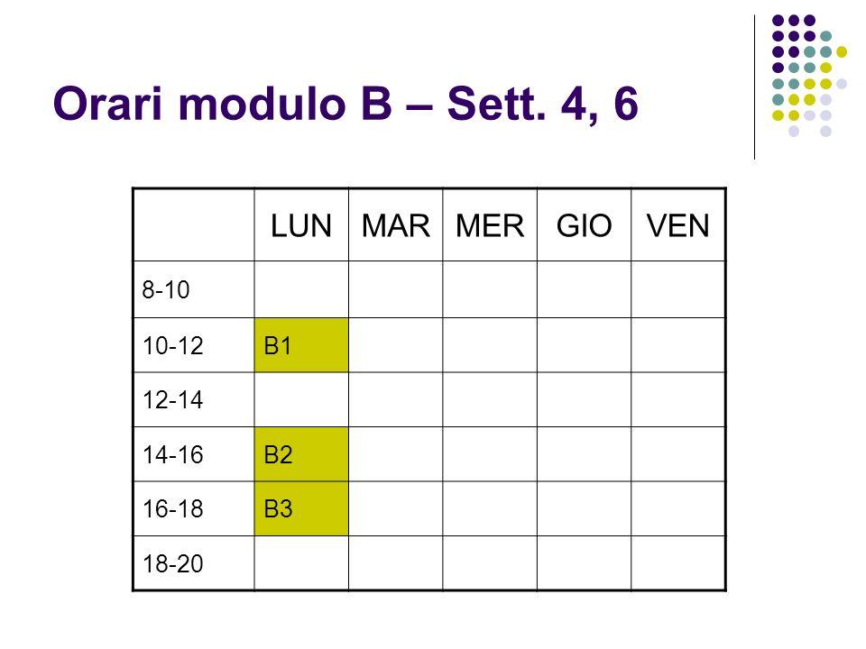 Orari modulo B – Sett. 4, 6 LUNMARMERGIOVEN 8-10 10-12B1 12-14 14-16B2 16-18B3 18-20