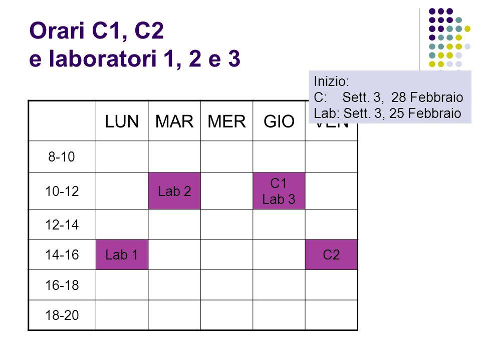 Orari C1, C2 e laboratori 1, 2 e 3 LUNMARMERGIOVEN 8-10 10-12Lab 2 C1 Lab 3 12-14 14-16Lab 1C2 16-18 18-20 Inizio: C: Sett.
