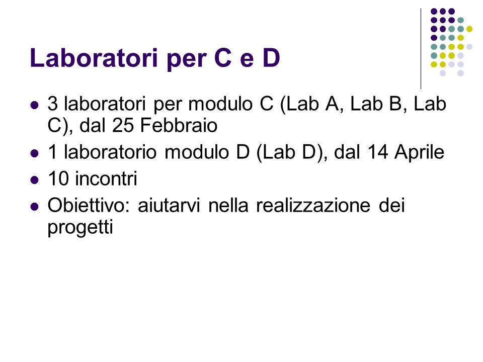 Laboratori per C e D 3 laboratori per modulo C (Lab A, Lab B, Lab C), dal 25 Febbraio 1 laboratorio modulo D (Lab D), dal 14 Aprile 10 incontri Obiettivo: aiutarvi nella realizzazione dei progetti