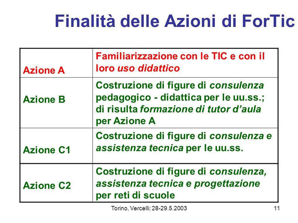 Torino, Vercelli; 28-29.5.200311 Finalità delle Azioni di ForTic Azione A Familiarizzazione con le TIC e con il loro uso didattico Azione B Costruzion