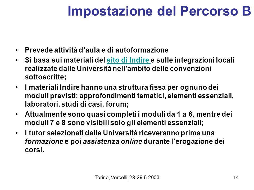 Torino, Vercelli; 28-29.5.200314 Prevede attività daula e di autoformazione Si basa sui materiali del sito di Indire e sulle integrazioni locali reali