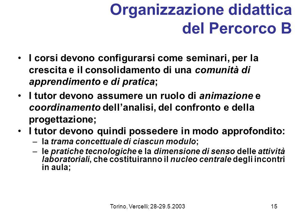 Torino, Vercelli; 28-29.5.200315 Organizzazione didattica del Percorco B I corsi devono configurarsi come seminari, per la crescita e il consolidament