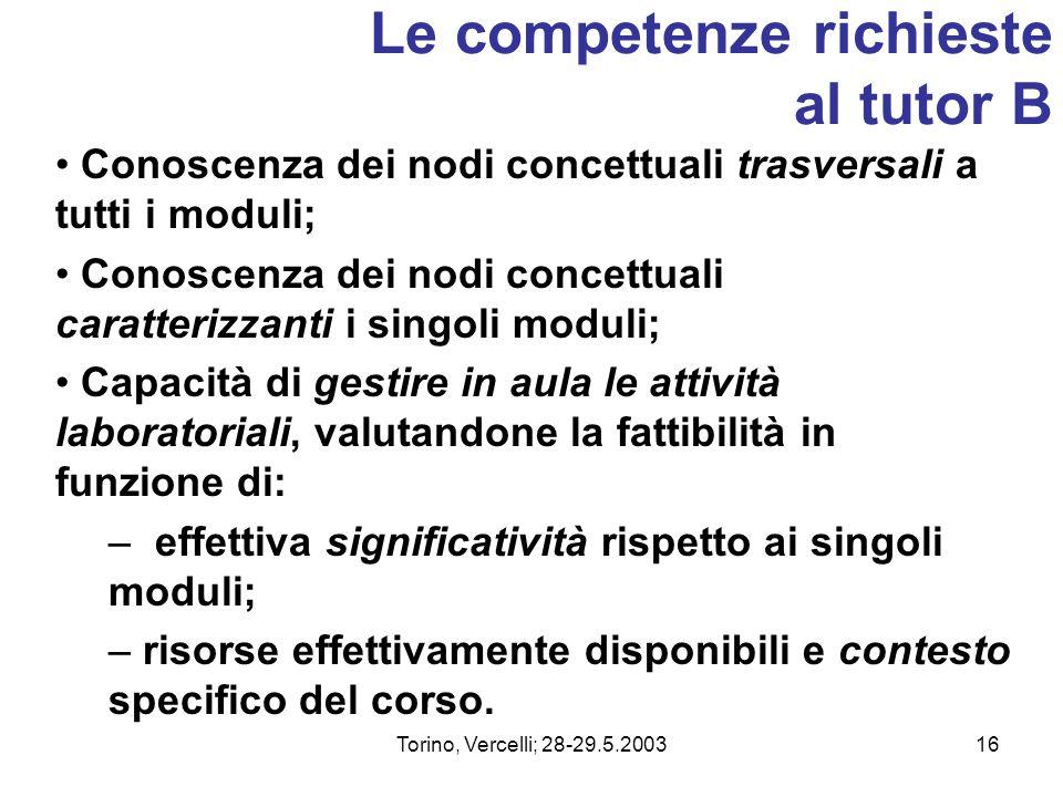 Torino, Vercelli; 28-29.5.200316 Le competenze richieste al tutor B Conoscenza dei nodi concettuali trasversali a tutti i moduli; Conoscenza dei nodi