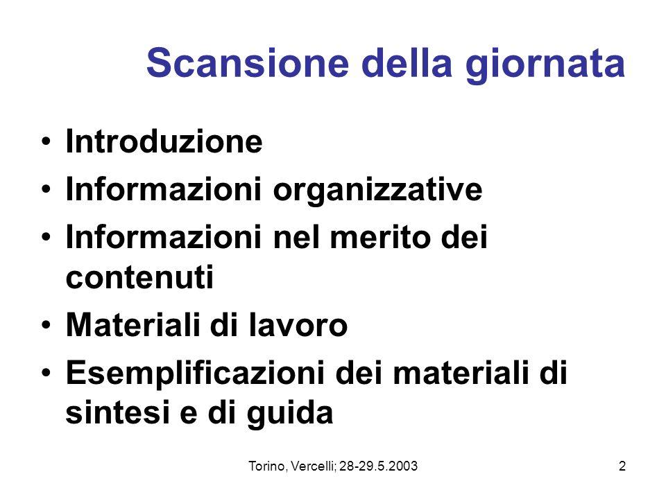 Torino, Vercelli; 28-29.5.20032 Scansione della giornata Introduzione Informazioni organizzative Informazioni nel merito dei contenuti Materiali di la