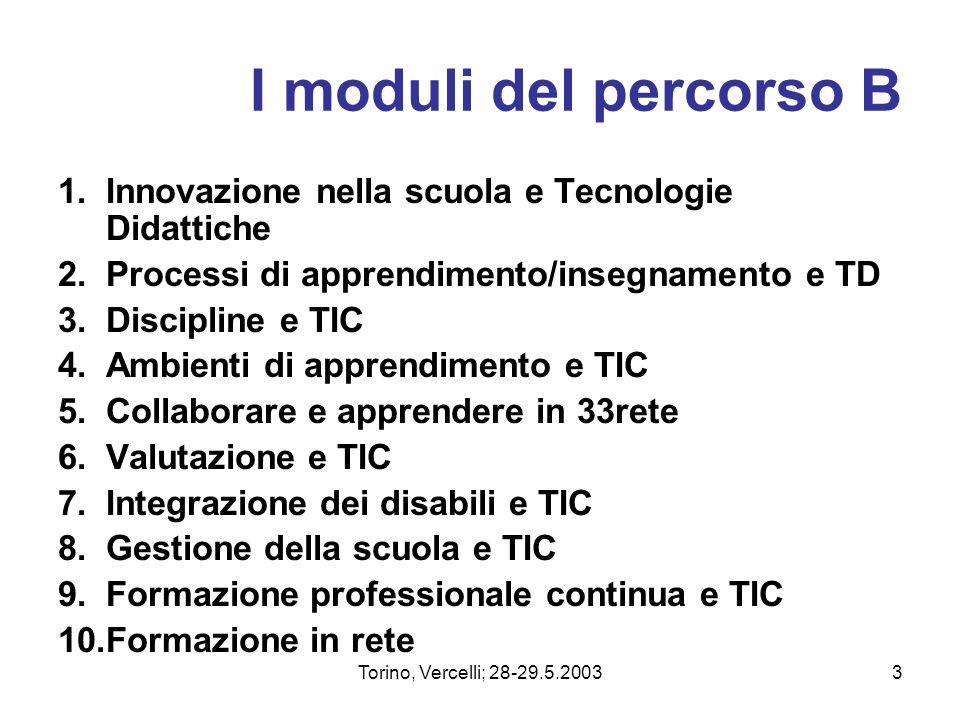 Torino, Vercelli; 28-29.5.20033 I moduli del percorso B 1.Innovazione nella scuola e Tecnologie Didattiche 2.Processi di apprendimento/insegnamento e