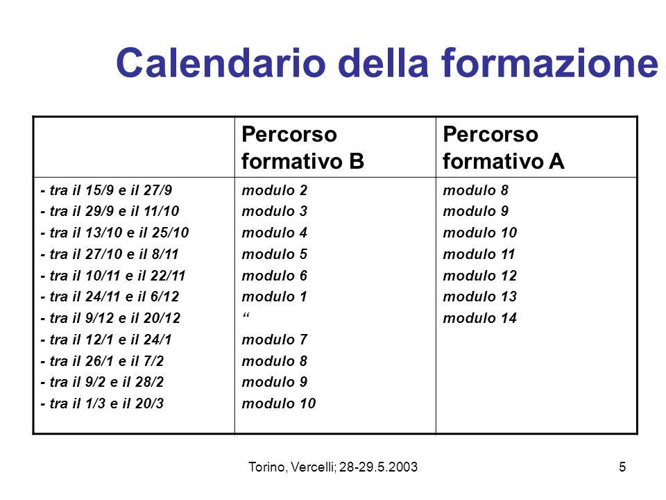 Torino, Vercelli; 28-29.5.20035 Calendario della formazione Percorso formativo B Percorso formativo A - tra il 15/9 e il 27/9 - tra il 29/9 e il 11/10