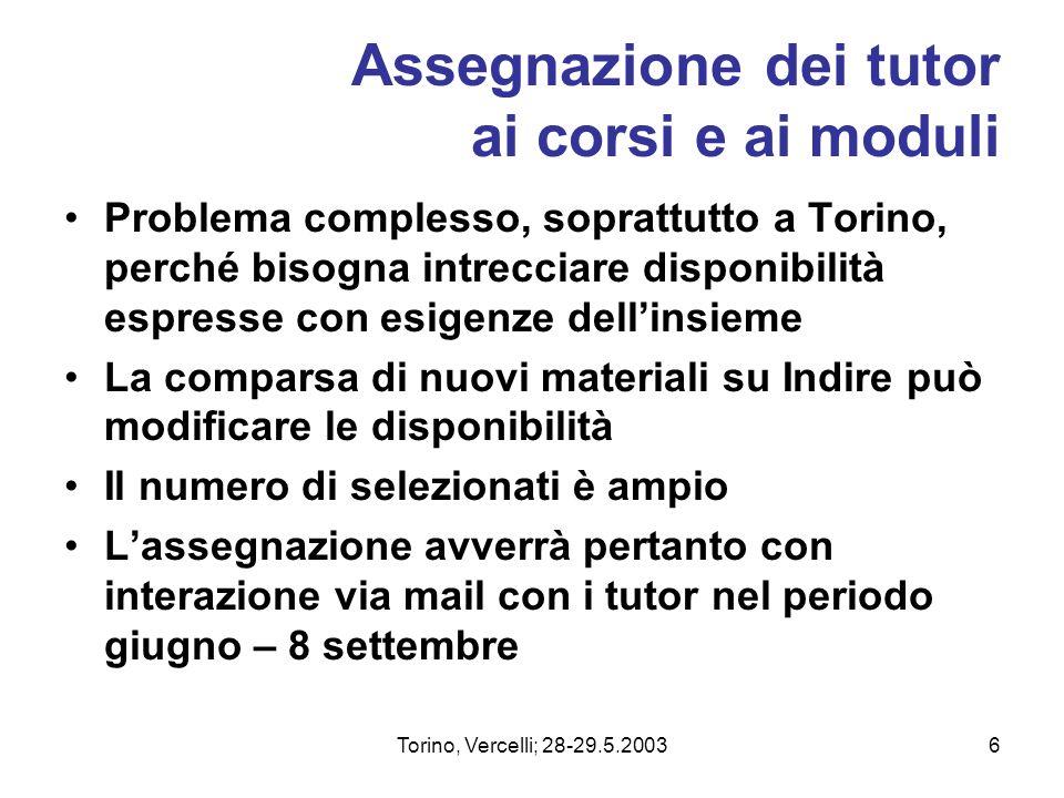 Torino, Vercelli; 28-29.5.20036 Assegnazione dei tutor ai corsi e ai moduli Problema complesso, soprattutto a Torino, perché bisogna intrecciare dispo