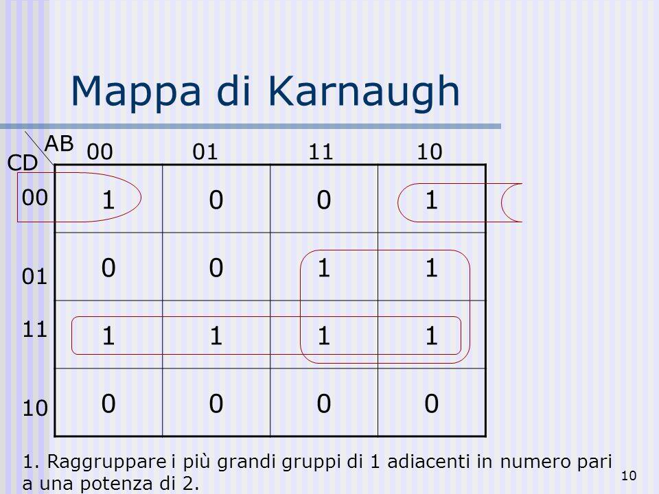 10 Mappa di Karnaugh 1001 0011 1111 0000 CD AB 00 01 11 10 00 01 1110 1. Raggruppare i più grandi gruppi di 1 adiacenti in numero pari a una potenza d