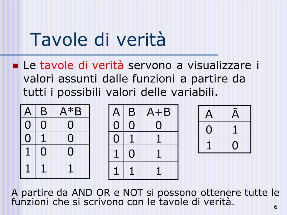 6 Tavole di verità Le tavole di verità servono a visualizzare i valori assunti dalle funzioni a partire da tutti i possibili valori delle variabili. A