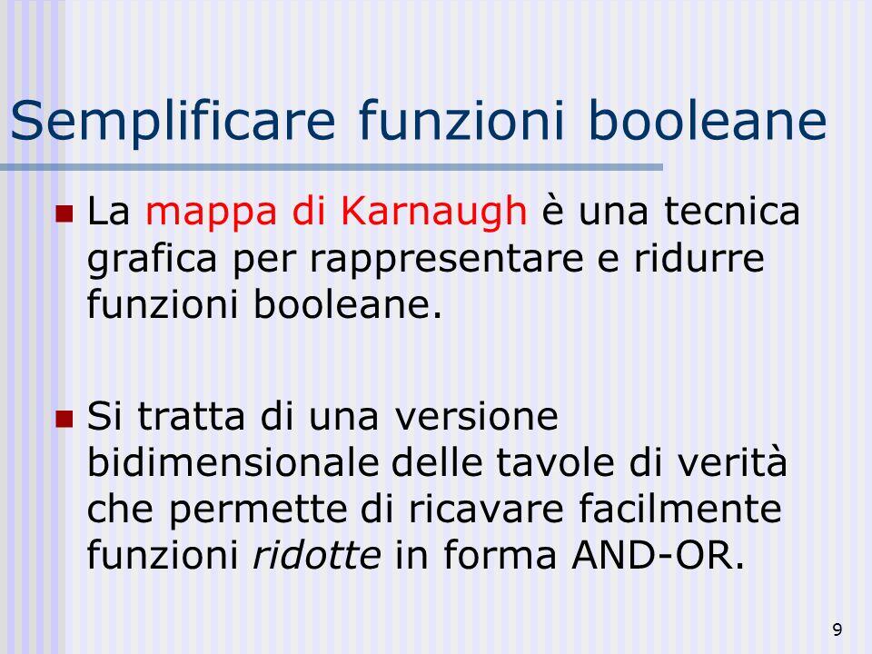 9 Semplificare funzioni booleane La mappa di Karnaugh è una tecnica grafica per rappresentare e ridurre funzioni booleane. Si tratta di una versione b