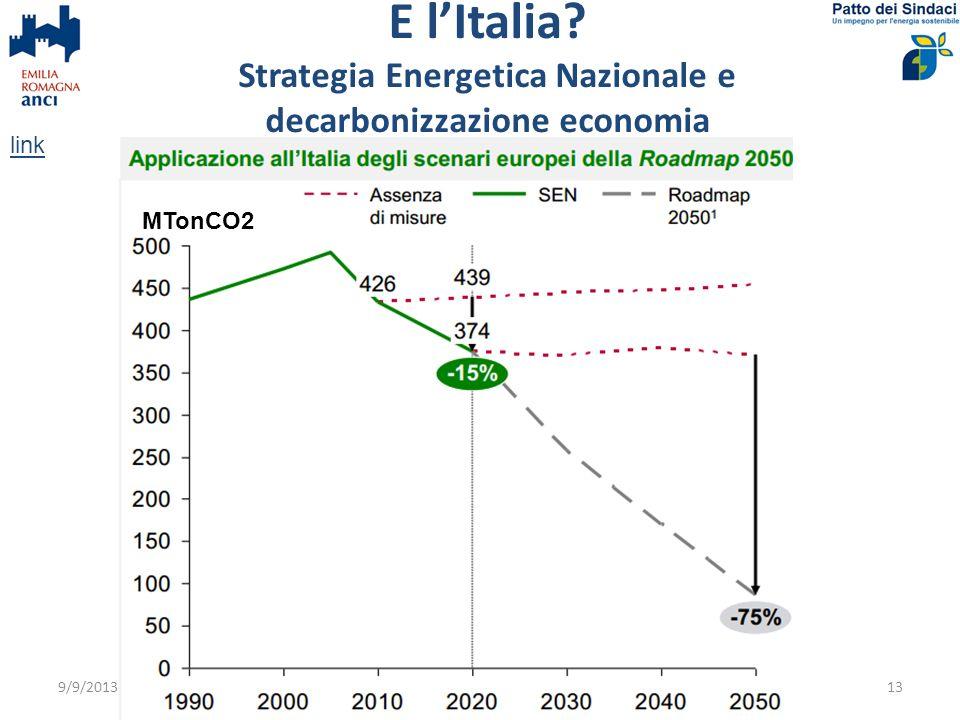 E lItalia? Strategia Energetica Nazionale e decarbonizzazione economia 9/9/2013Sala B. verso il PAES13 link MTonCO2