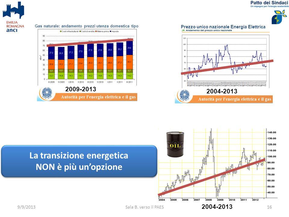 Gas naturale: andamento prezzi utenza domestica tipo 16Sala B. verso il PAES Prezzo unico nazionale Energia Elettrica 2004-2013 La transizione energet