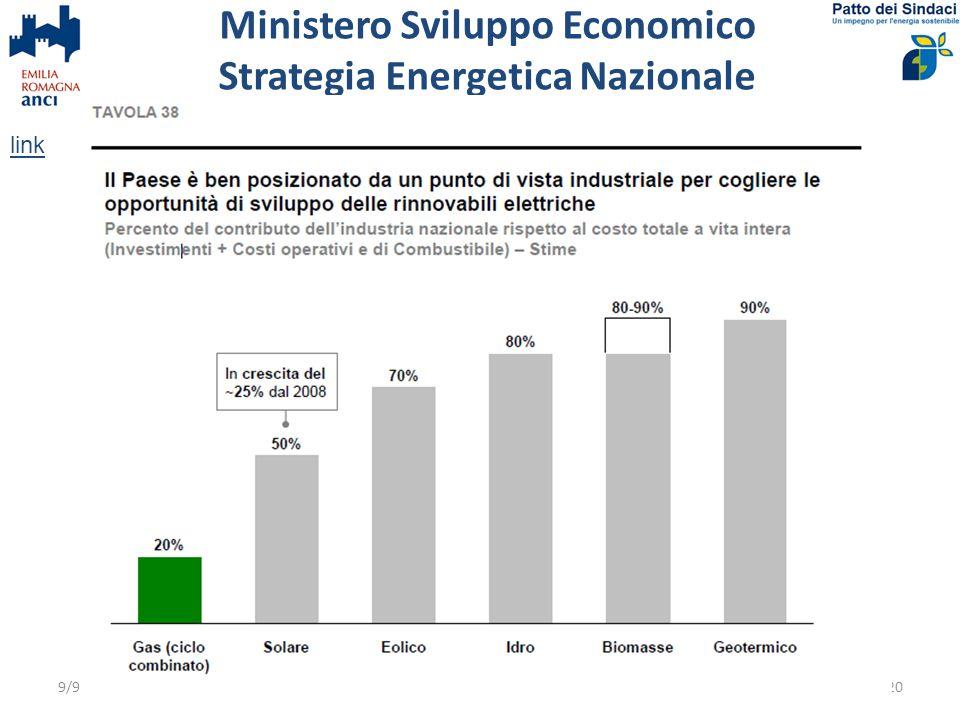Ministero Sviluppo Economico Strategia Energetica Nazionale 9/9/2013Sala B. verso il PAES20 link