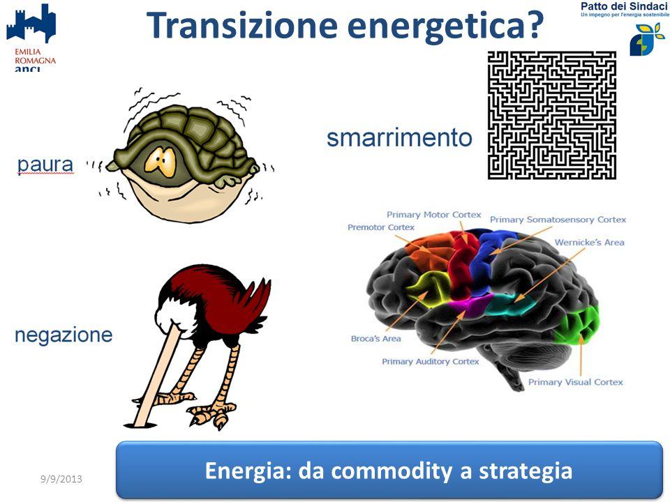 9/9/2013Sala B. verso il PAES24 Energia: da commodity a strategia Transizione energetica?