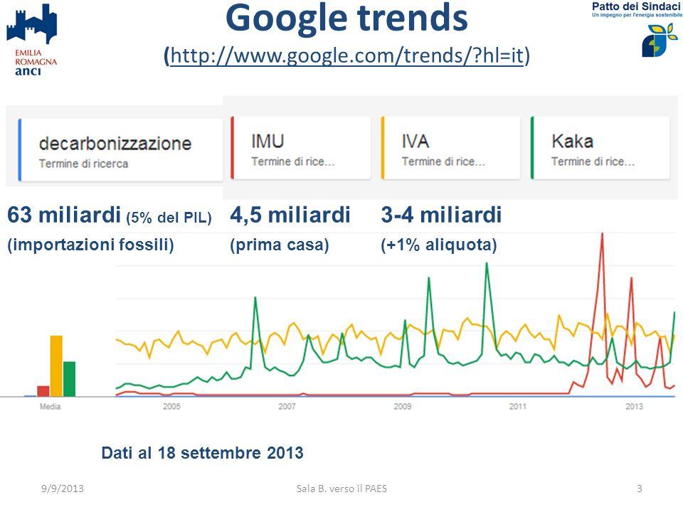 Google trends (http://www.google.com/trends/?hl=it)http://www.google.com/trends/?hl=it 9/9/2013Sala B. verso il PAES3 Dati al 18 settembre 2013 63 mil