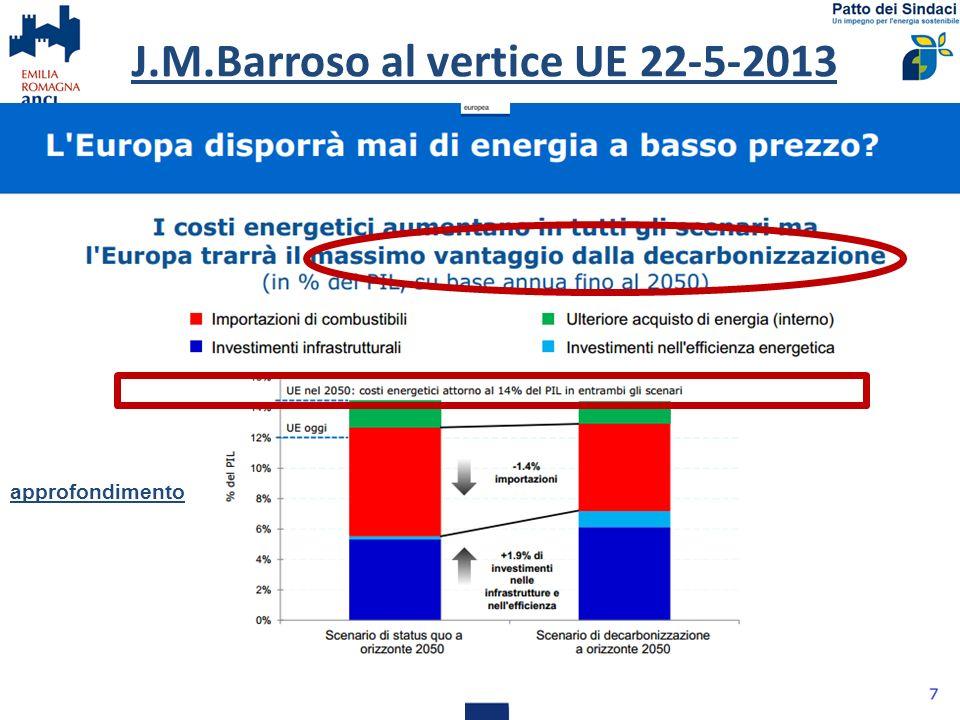 J.M.Barroso al vertice UE 22-5-2013 Sala B. verso il PAES79/9/2013 approfondimento