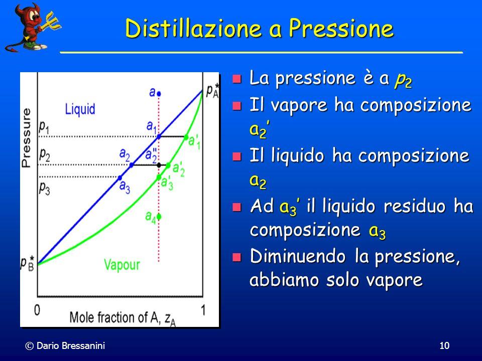 © Dario Bressanini10 La pressione è a p 2 La pressione è a p 2 Il vapore ha composizione a 2 Il vapore ha composizione a 2 Il liquido ha composizione