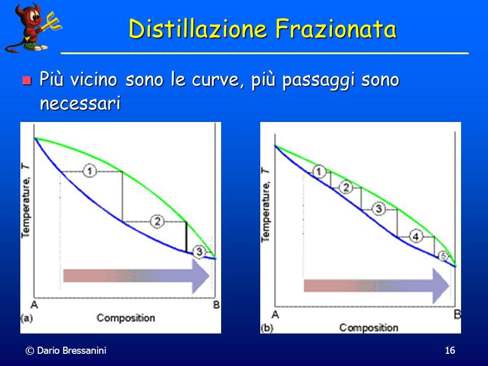 © Dario Bressanini16 Più vicino sono le curve, più passaggi sono necessari Più vicino sono le curve, più passaggi sono necessari Distillazione Frazion