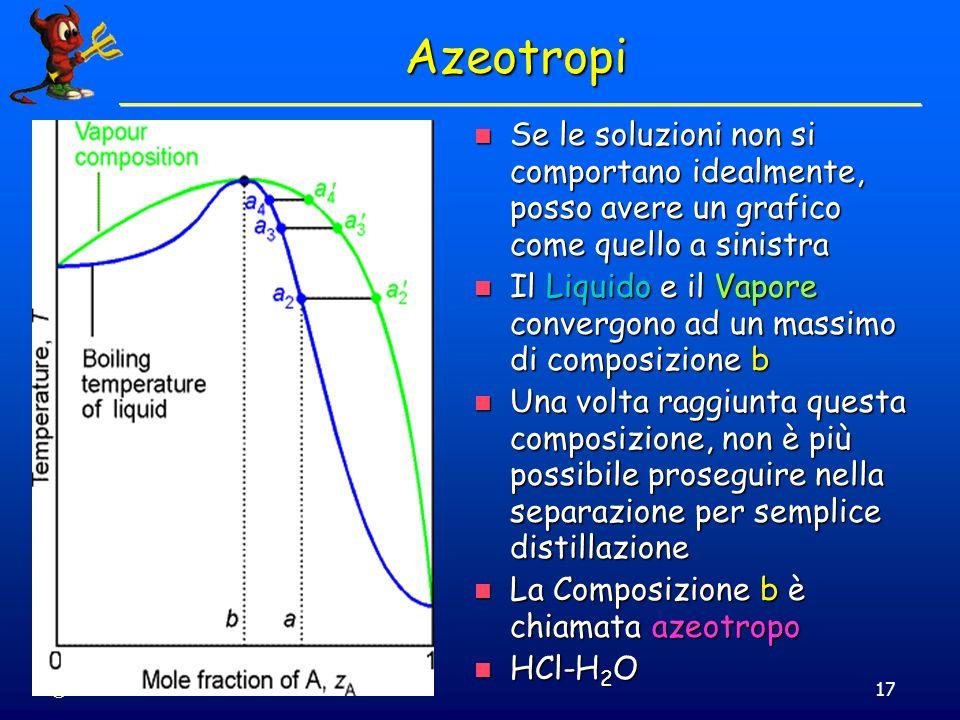 © Dario Bressanini17 Azeotropi Se le soluzioni non si comportano idealmente, posso avere un grafico come quello a sinistra Se le soluzioni non si comp