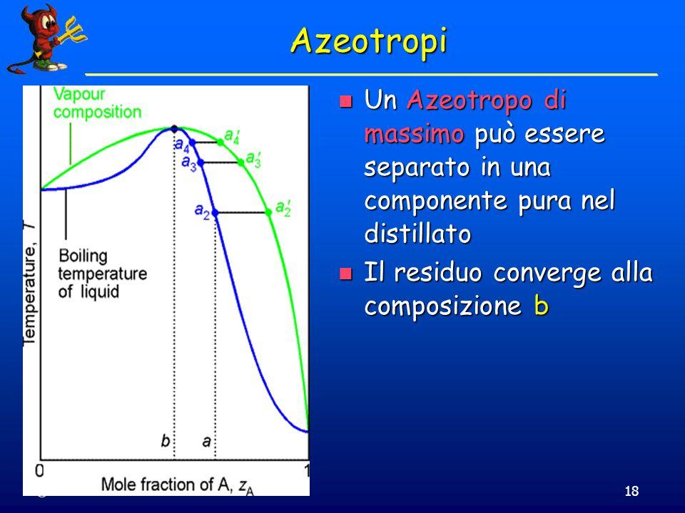 © Dario Bressanini18 Azeotropi Un Azeotropo di massimo può essere separato in una componente pura nel distillato Un Azeotropo di massimo può essere se