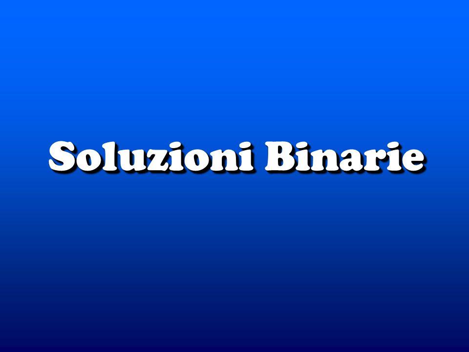 © Dario Bressanini3 Soluzioni Binarie Consideriamo una soluzione di due liquidi volatili A e B Consideriamo una soluzione di due liquidi volatili A e B Entrambi i liquidi sono in equilibrio con il loro vapore, ad una determinata pressione di vapore.