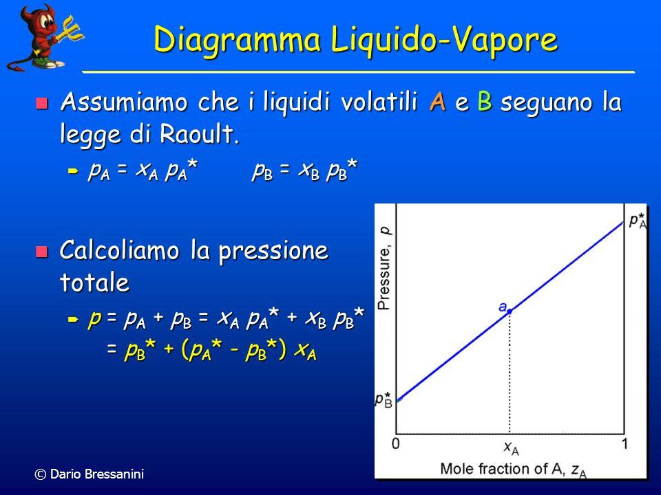 © Dario Bressanini4 Diagramma Liquido-Vapore Assumiamo che i liquidi volatili A e B seguano la legge di Raoult. Assumiamo che i liquidi volatili A e B