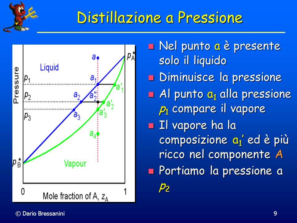 © Dario Bressanini10 La pressione è a p 2 La pressione è a p 2 Il vapore ha composizione a 2 Il vapore ha composizione a 2 Il liquido ha composizione a 2 Il liquido ha composizione a 2 Ad a 3 il liquido residuo ha composizione a 3 Ad a 3 il liquido residuo ha composizione a 3 Diminuendo la pressione, abbiamo solo vapore Diminuendo la pressione, abbiamo solo vapore Distillazione a Pressione