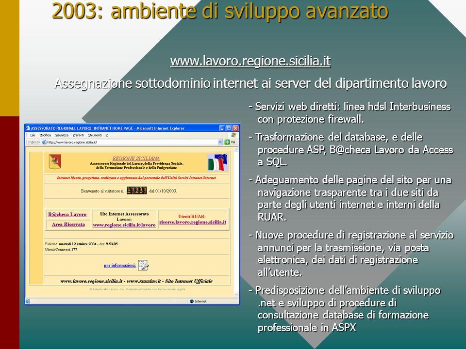 2003: ambiente di sviluppo avanzato 2003: ambiente di sviluppo avanzato www.lavoro.regione.sicilia.it Assegnazione sottodominio internet ai server del dipartimento lavoro - Servizi web diretti: linea hdsl Interbusiness con protezione firewall.