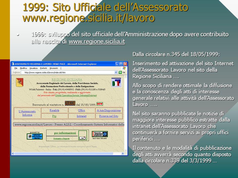 1999: Sito Ufficiale dellAssessorato www.regione.sicilia.it/lavoro 1999: sviluppo del sito ufficiale dellAmministrazione dopo avere contribuito alla nascita di www.regione.sicilia.it1999: sviluppo del sito ufficiale dellAmministrazione dopo avere contribuito alla nascita di www.regione.sicilia.itwww.regione.sicilia.it Dalla circolare n.345 del 18/05/1999: Inserimento ed attivazione del sito Internet dellAssessorato Lavoro nel sito della Regione Siciliana ….