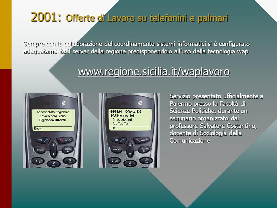 2001: Offerte di Lavoro su telefonini e palmari Sempre con la collaborazione del coordinamento sistemi informatici si è configurato adeguatamente il server della regione predisponendolo alluso della tecnologia wap.