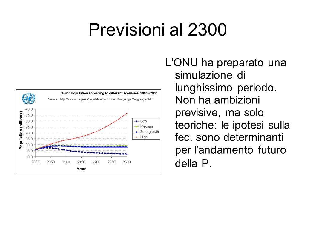Previsioni al 2300 L'ONU ha preparato una simulazione di lunghissimo periodo. Non ha ambizioni previsive, ma solo teoriche: le ipotesi sulla fec. sono