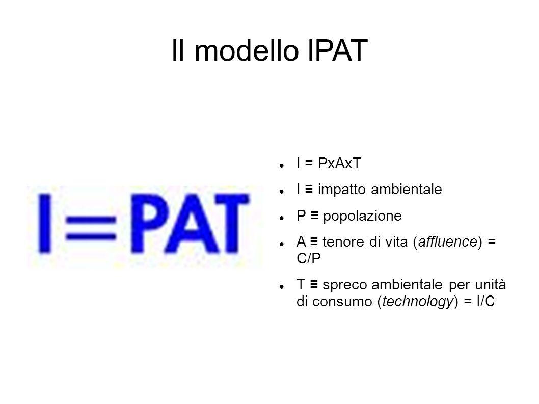 Il modello IPAT I = PxAxT I impatto ambientale P popolazione A tenore di vita (affluence) = C/P T spreco ambientale per unità di consumo (technology)