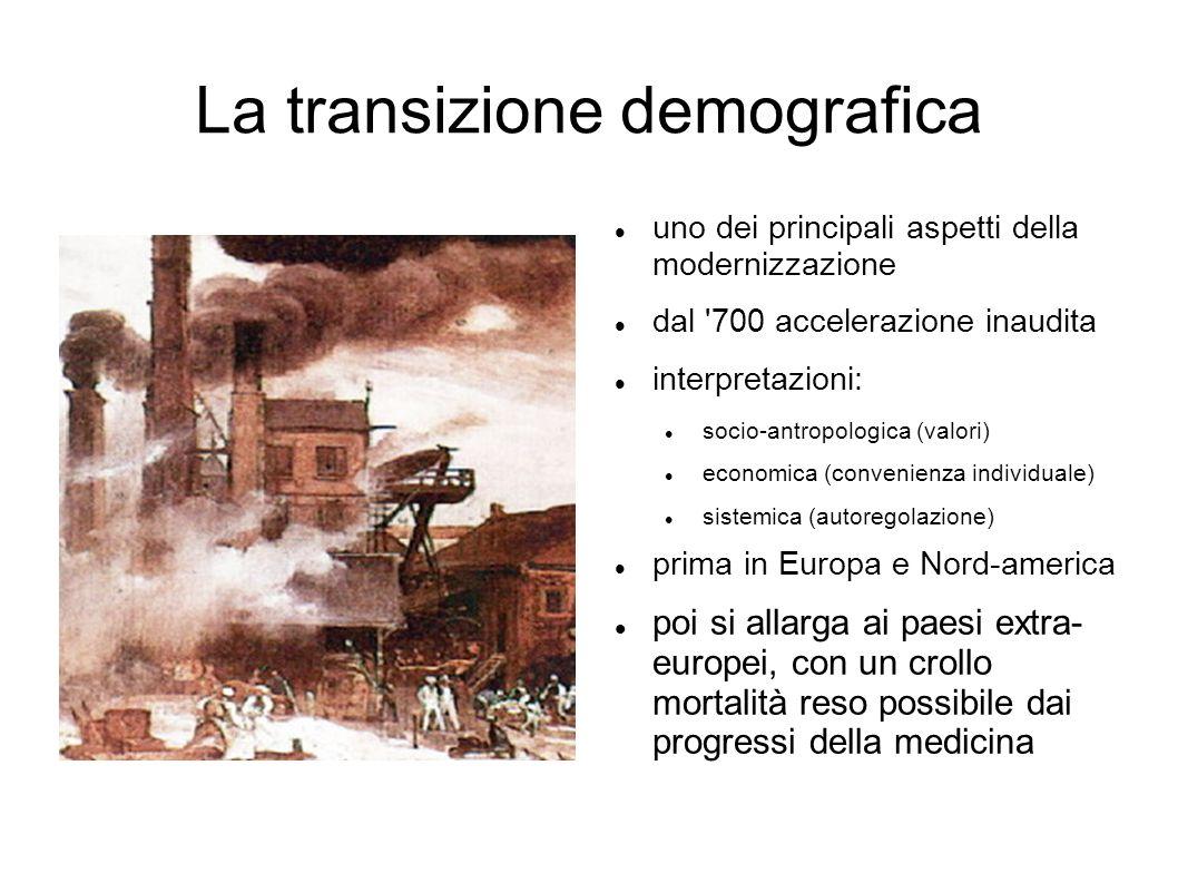 La transizione demografica uno dei principali aspetti della modernizzazione dal '700 accelerazione inaudita interpretazioni: socio-antropologica (valo