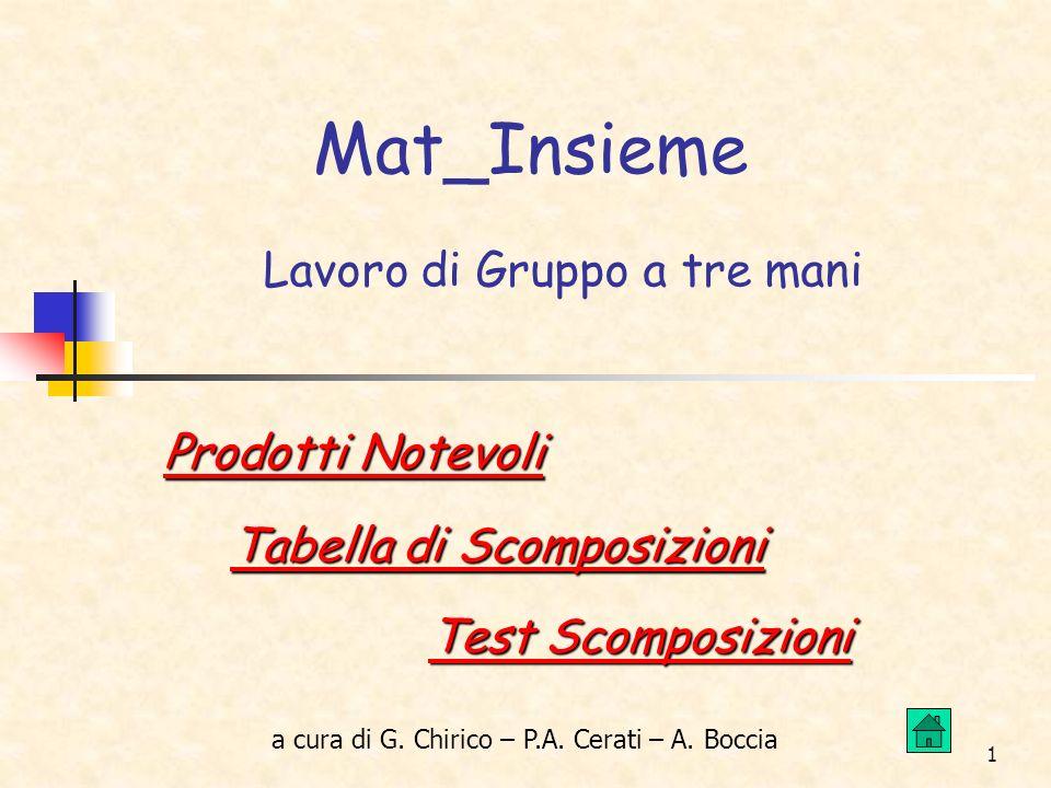 prof.ssa Giuseppa Chirico31 Somma per differenza: la regola ( a + b ) ( a - b ) = a 2 - b 2 Il prodotto della somma di due termini per la loro differenza è uguale al quadrato del primo termine meno il quadrato del secondo termine