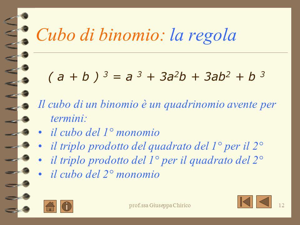 prof.ssa Giuseppa Chirico11 Cubo di binomio: significato algebrico (a+b) 3 = (a+b) 2 (a+b) = = (a 2 +2ab+b 2) (a+b) = = a 3 +a 2 b+2 a 2 b+2ab 2 +ab 2