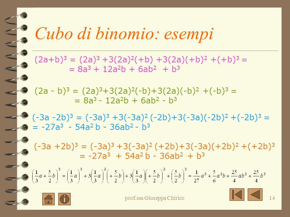 prof.ssa Giuseppa Chirico13 Cubo di binomio: significato geometrico (a + b) 3 = a 3 + 3a 2 b + 3ab 2 + b 3