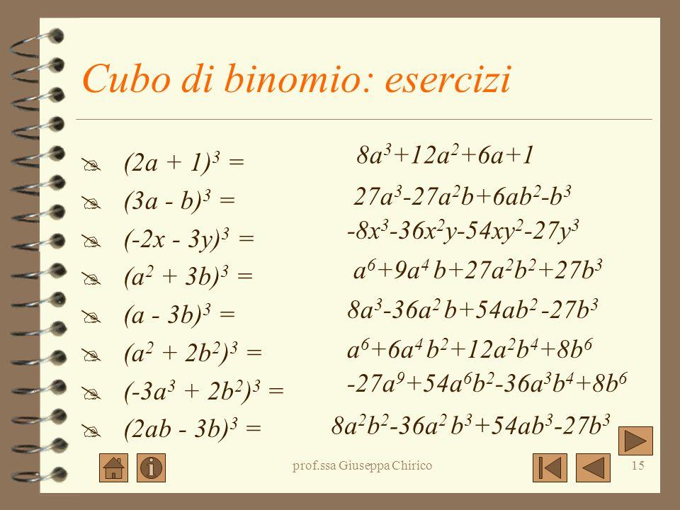 prof.ssa Giuseppa Chirico14 Cubo di binomio: esempi (2a+b) 3 = (2a) 3 +3(2a) 2 (+b) +3(2a)(+b) 2 +(+b) 3 = = 8a 3 + 12a 2 b + 6ab 2 + b 3 (2a - b) 3 =
