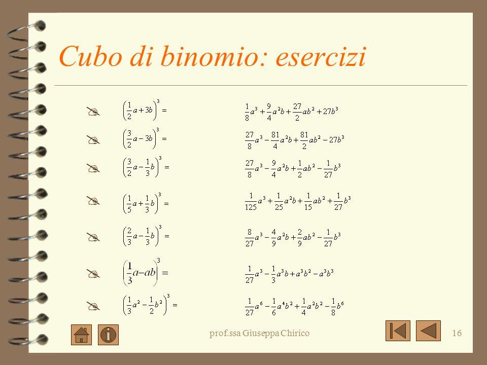 prof.ssa Giuseppa Chirico15 Cubo di binomio: esercizi (2a + 1) 3 = (3a - b) 3 = (-2x - 3y) 3 = (a 2 + 3b) 3 = (a - 3b) 3 = (a 2 + 2b 2 ) 3 = (-3a 3 +