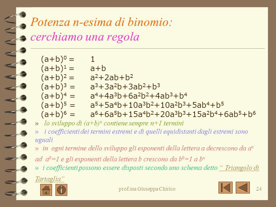 prof.ssa Giuseppa Chirico23 Potenza n-esima di Binomio Cerchiamo la regola Triangolo di Tartaglia La regola Esempi Esercizi proposti