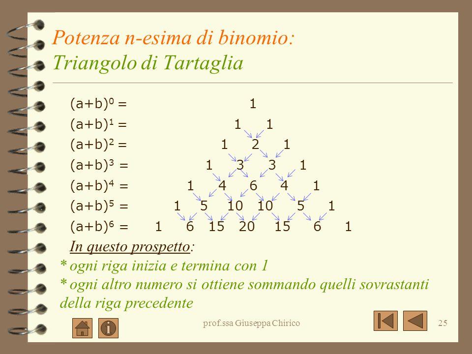 prof.ssa Giuseppa Chirico24 Potenza n-esima di binomio: cerchiamo una regola (a+b) 0 =1 (a+b) 1 = a+b (a+b) 2 = a 2 +2ab+b 2 (a+b) 3 = a 3 +3a 2 b+3ab