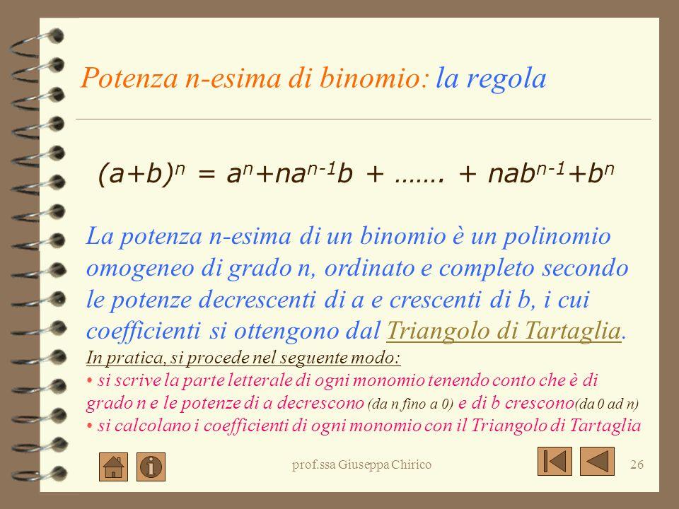 prof.ssa Giuseppa Chirico25 Potenza n-esima di binomio: Triangolo di Tartaglia (a+b) 0 =1 (a+b) 1 = 1 1 (a+b) 2 = 1 2 1 (a+b) 3 = 1 3 3 1 (a+b) 4 = 1