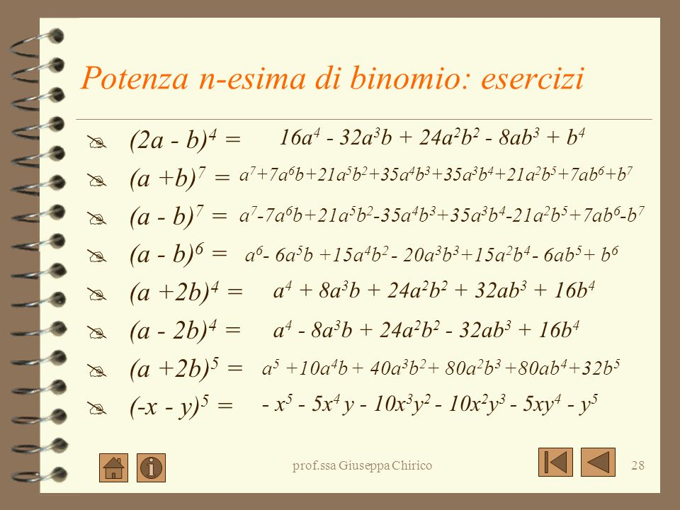 prof.ssa Giuseppa Chirico27 Potenza n-esima di binomio: esempi (2a+b) 5 = =(2a) 5 +5(2a) 4 (b)+10(2a) 3 (b) 2 +10(2a) 2 (b) 3 +5(2a)(b) 4 +(b) 5 =32a