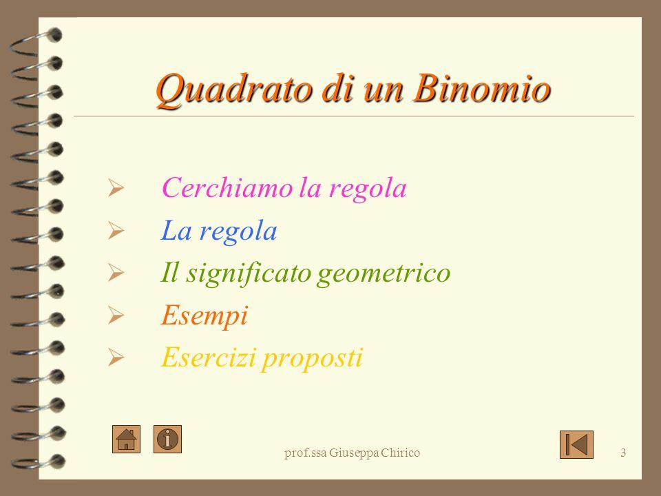 prof.ssa Giuseppa Chirico2 I Prodotti Notevoli Quadrato di binomio Cubo di binomio Quadrato di polinomio Potenza n-esima di binomio Somma per differen