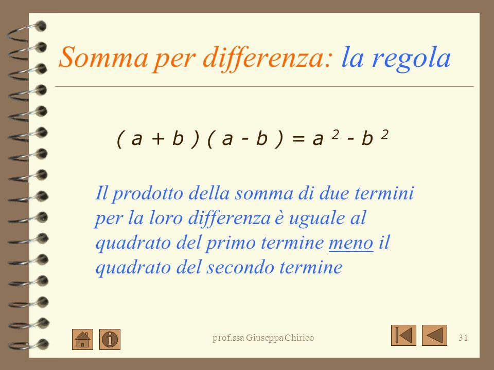 prof.ssa Giuseppa Chirico30 Somma per differenza: significato algebrico (a+b) (a-b) = = a 2 - ab + ab - b 2 = = a 2 - b 2
