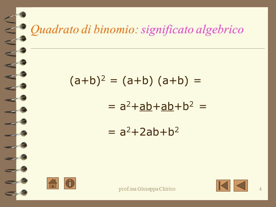 prof.ssa Giuseppa Chirico24 Potenza n-esima di binomio: cerchiamo una regola (a+b) 0 =1 (a+b) 1 = a+b (a+b) 2 = a 2 +2ab+b 2 (a+b) 3 = a 3 +3a 2 b+3ab 2 +b 3 (a+b) 4 = a 4 +4a 3 b+6a 2 b 2 +4ab 3 +b 4 (a+b) 5 = a 5 +5a 4 b+10a 3 b 2 +10a 2 b 3 +5ab 4 +b 5 (a+b) 6 = a 6 +6a 5 b+15a 4 b 2 +20a 3 b 3 +15a 2 b 4 +6ab 5 +b 6 » lo sviluppo di (a+b) n contiene sempre n+1 termini » i coefficienti dei termini estremi e di quelli equidistanti dagli estremi sono uguali » in ogni termine dello sviluppo gli esponenti della lettera a decrescono da a n ad a 0 =1 e gli esponenti della lettera b crescono da b 0 =1 a b n » i coefficienti possono essere disposti secondo uno schema detto Triangolo di Tartaglia Triangolo di Tartaglia