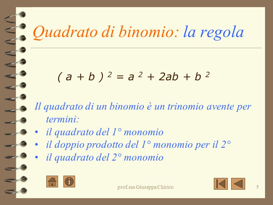 prof.ssa Giuseppa Chirico5 Quadrato di binomio: la regola ( a + b ) 2 = a 2 + 2ab + b 2 Il quadrato di un binomio è un trinomio avente per termini: il quadrato del 1° monomio il doppio prodotto del 1° monomio per il 2° il quadrato del 2° monomio