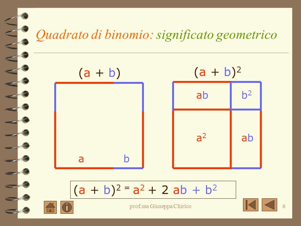 prof.ssa Giuseppa Chirico6 Quadrato di binomio: significato geometrico ab (a + b) (a + b) 2 a2a2 b2b2 abab abab (a + b) 2 = a 2 + 2 ab + b 2