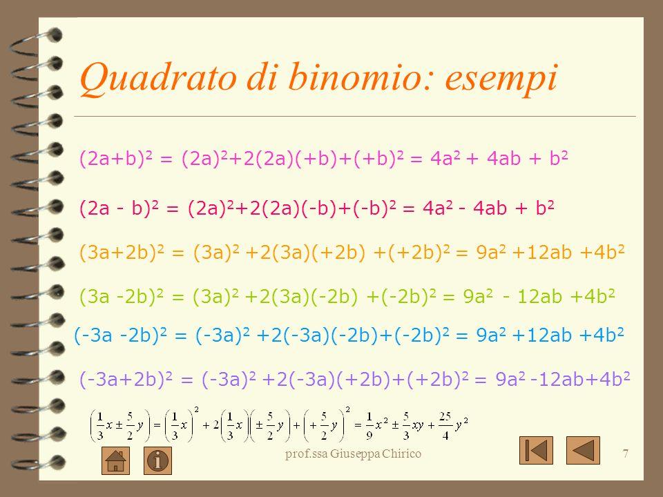 prof.ssa Giuseppa Chirico7 Quadrato di binomio: esempi (2a+b) 2 = (2a) 2 +2(2a)(+b)+(+b) 2 = 4a 2 + 4ab + b 2 (2a - b) 2 = (2a) 2 +2(2a)(-b)+(-b) 2 = 4a 2 - 4ab + b 2 (3a+2b) 2 = (3a) 2 +2(3a)(+2b) +(+2b) 2 = 9a 2 +12ab +4b 2 (3a -2b) 2 = (3a) 2 +2(3a)(-2b) +(-2b) 2 = 9a 2 - 12ab +4b 2 (-3a -2b) 2 = (-3a) 2 +2(-3a)(-2b)+(-2b) 2 = 9a 2 +12ab +4b 2 (-3a+2b) 2 = (-3a) 2 +2(-3a)(+2b)+(+2b) 2 = 9a 2 -12ab+4b 2