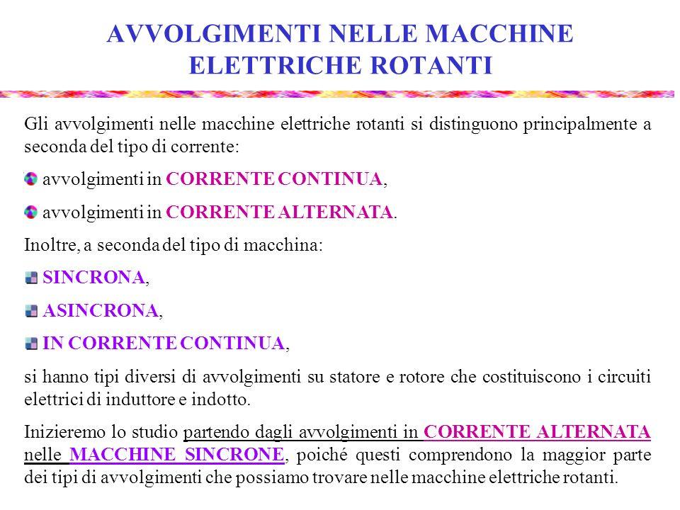 AVVOLGIMENTI DI STATORE NELLE MACCHINE SINCRONE Perciò, allistante t = 0, la f.m.m.