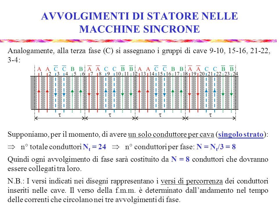 AVVOLGIMENTI DI STATORE NELLE MACCHINE SINCRONE Analogamente, alla terza fase (C) si assegnano i gruppi di cave 9-10, 15-16, 21-22, 3-4: Supponiamo, p